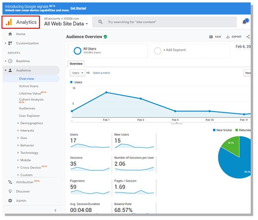 Step 2: Google Analytics